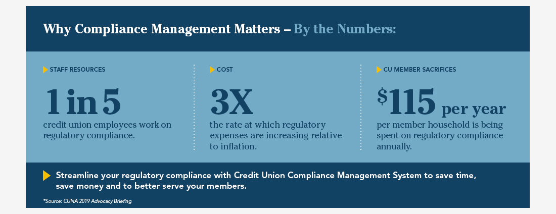 CUNA Management System
